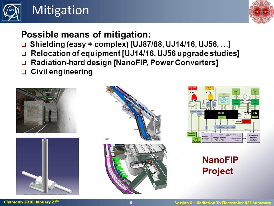 Chamonix 2010: January 27 th Session 6 – Radiation To Electronics: R2E Summary Chamonix 2010: January 27 th Session 6 – Radiation To Electronics: R2E Summary 6 Mitigation Possible means of mitigation: Shielding (easy + complex) [UJ87/88, UJ14/16, UJ56, …] Relocation of equipment [UJ14/16, UJ56 upgrade studies] Radiation-hard design [NanoFIP, Power Converters] Civil engineering NanoFIP Project