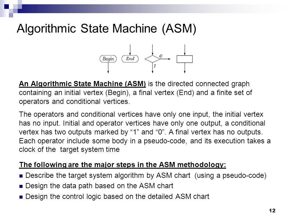 12 Algorithmic State Machine (ASM) An Algorithmic State Machine (ASM) is the directed connected graph containing an initial vertex (Begin), a final vertex (End) and a finite set of operators and conditional vertices.