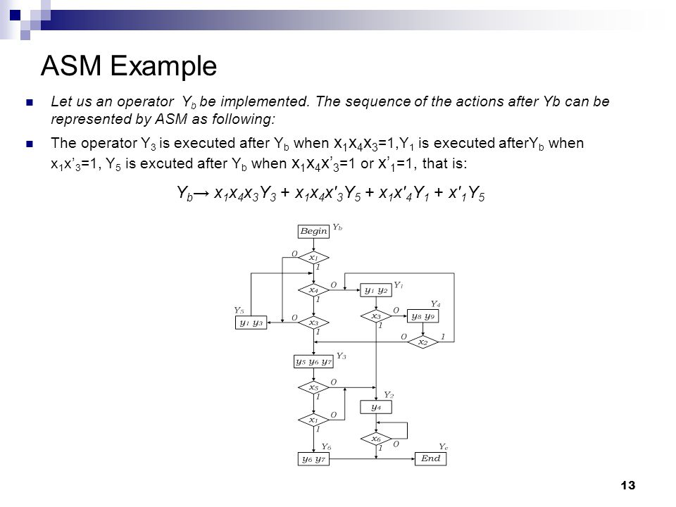 13 ASM Example Let us an operator Y b be implemented.