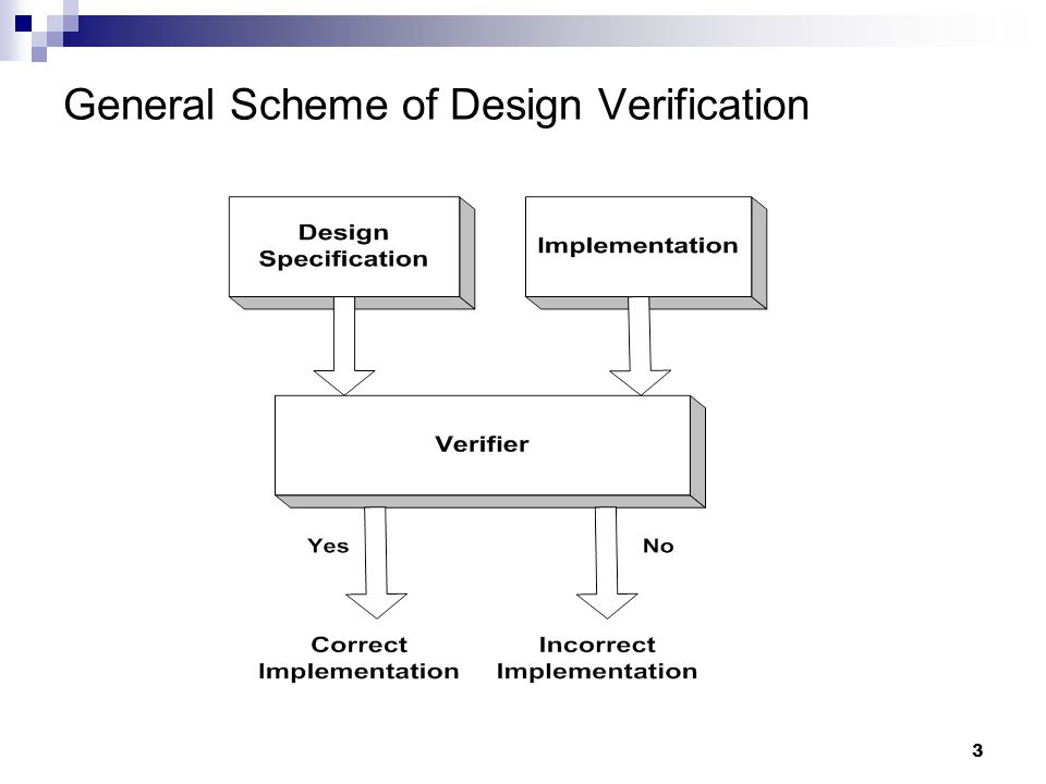 3 General Scheme of Design Verification