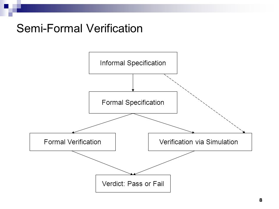8 Semi-Formal Verification Informal Specification Formal Specification Formal Verification Verification via Simulation Verdict: Pass or Fail