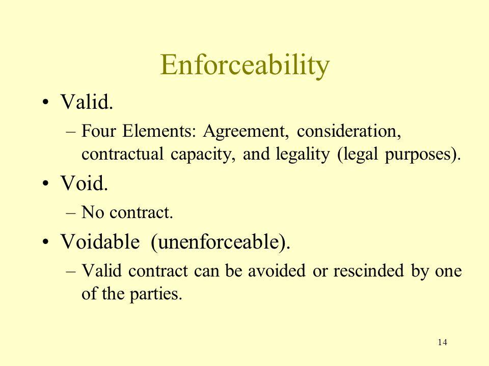 14 Enforceability Valid.