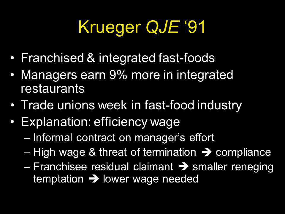 Krueger QJE 91 Franchised & integrated fast-foods Managers earn 9% more in integrated restaurants Trade unions week in fast-food industry Explanation: efficiency wage –Informal contract on managers effort –High wage & threat of termination compliance –Franchisee residual claimant smaller reneging temptation lower wage needed