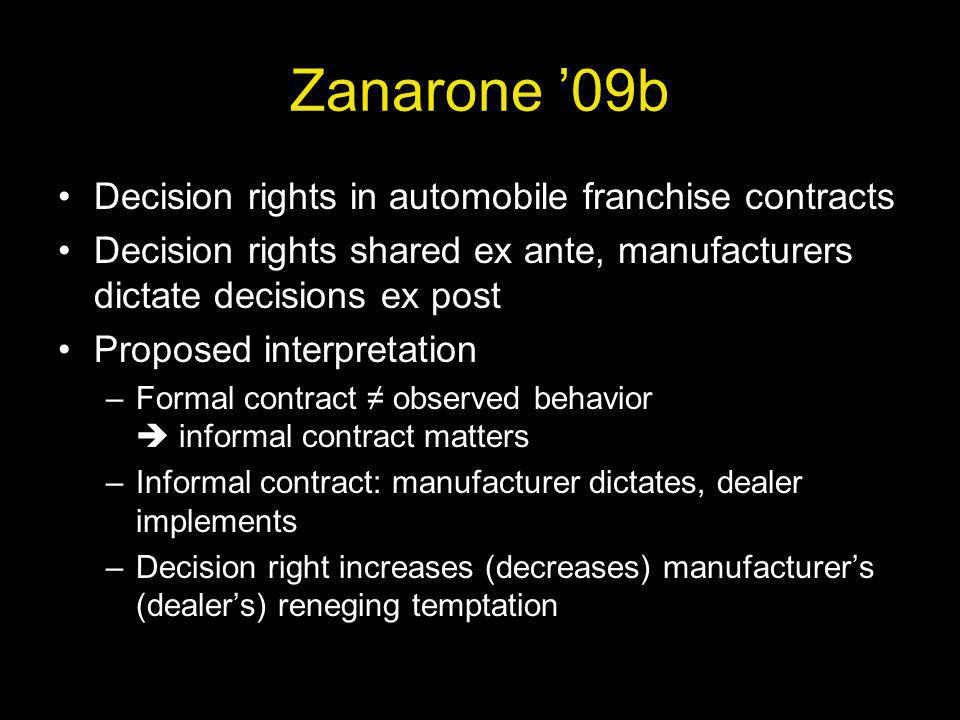 Zanarone 09b Decision rights in automobile franchise contracts Decision rights shared ex ante, manufacturers dictate decisions ex post Proposed interpretation –Formal contract observed behavior informal contract matters –Informal contract: manufacturer dictates, dealer implements –Decision right increases (decreases) manufacturers (dealers) reneging temptation