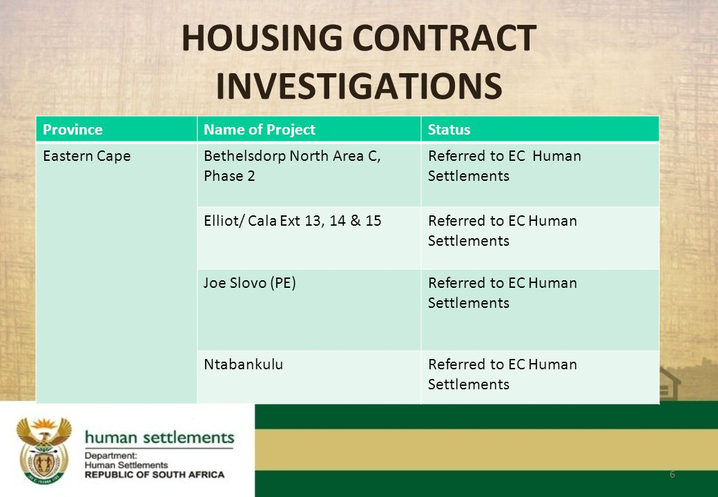 HOUSING CONTRACT INVESTIGATIONS ProvinceName of ProjectStatus Eastern CapeBethelsdorp North Area C, Phase 2 Referred to EC Human Settlements Elliot/ Cala Ext 13, 14 & 15Referred to EC Human Settlements Joe Slovo (PE)Referred to EC Human Settlements NtabankuluReferred to EC Human Settlements 6