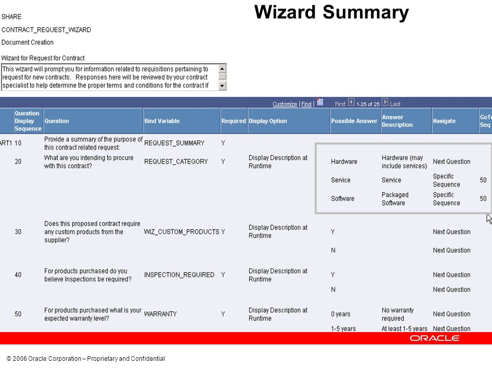 © 2006 Oracle Corporation – Proprietary and Confidential Wizard Summary