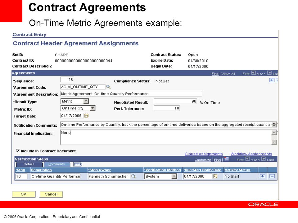 © 2006 Oracle Corporation – Proprietary and Confidential Contract Agreements On-Time Metric Agreements example:
