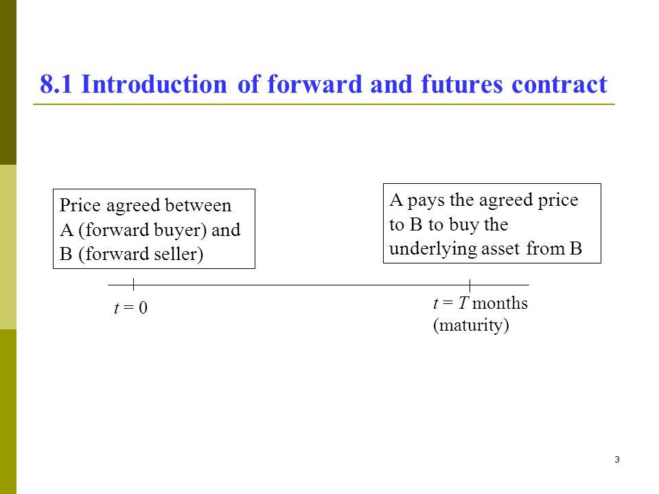 3 8.1 Introduction of forward and futures contract t = 0 t = T months (maturity) Price agreed between A (forward buyer) and B (forward seller) A pays