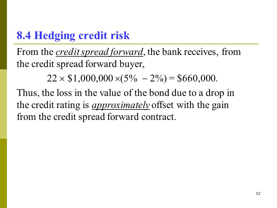 52 8.4 Hedging credit risk From the credit spread forward, the bank receives, from the credit spread forward buyer, 22 $1,000,000 (5% 2%) = $660,000.