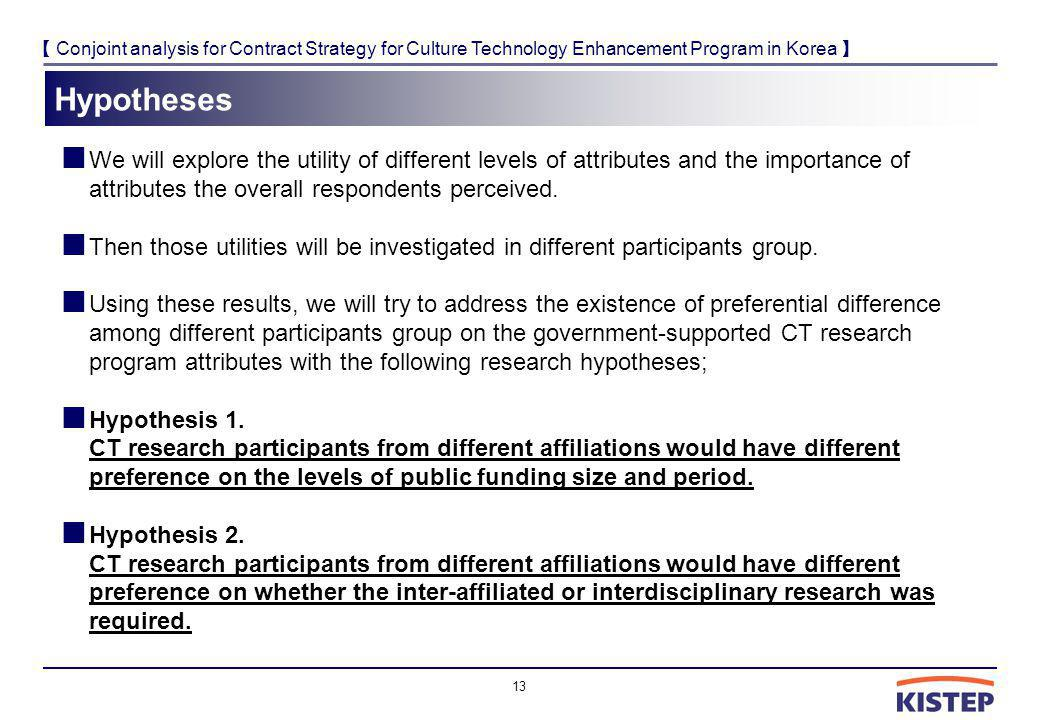 Conjoint analysis for Contract Strategy for Culture Technology Enhancement Program in Korea Hypotheses We will explore the utility of different levels of attributes and the importance of attributes the overall respondents perceived.
