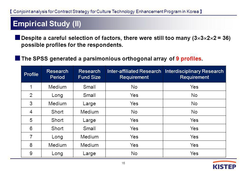 Conjoint analysis for Contract Strategy for Culture Technology Enhancement Program in Korea Empirical Study (II) Despite a careful selection of factor