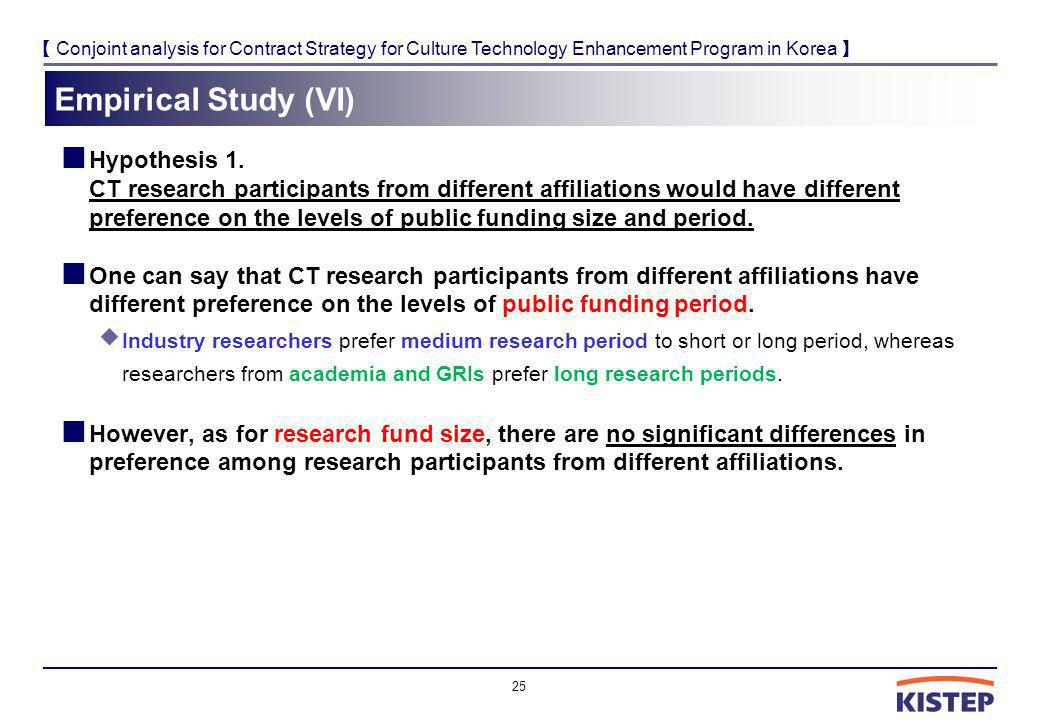 Conjoint analysis for Contract Strategy for Culture Technology Enhancement Program in Korea Empirical Study (VI) Hypothesis 1. CT research participant