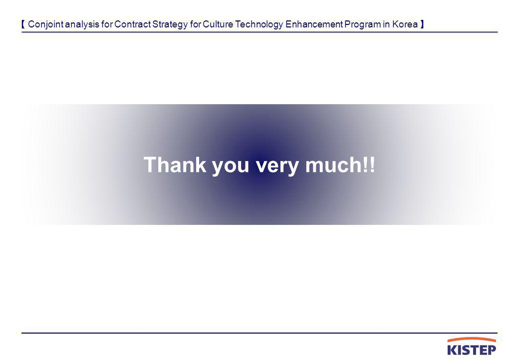 Conjoint analysis for Contract Strategy for Culture Technology Enhancement Program in Korea Thank you very much!!