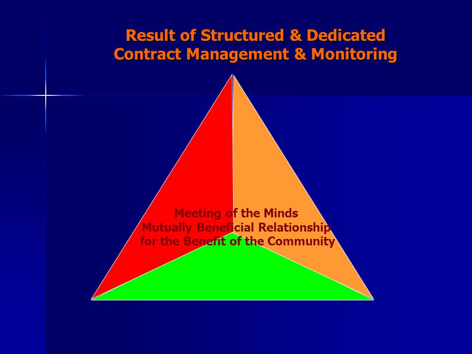 Result of Structured & Dedicated Contract Management & Monitoring Meeting of the Minds Mutually Beneficial Relationship for the Benefit of the Community