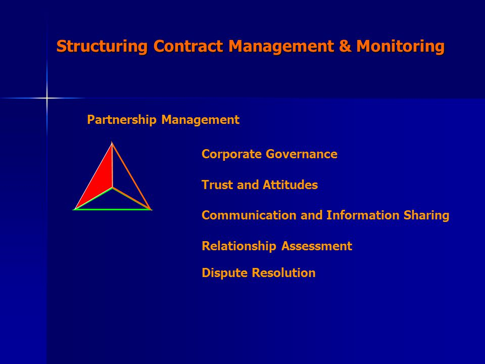 Structuring Contract Management & Monitoring Corporate Governance Trust and Attitudes Communication and Information Sharing Relationship Assessment Di