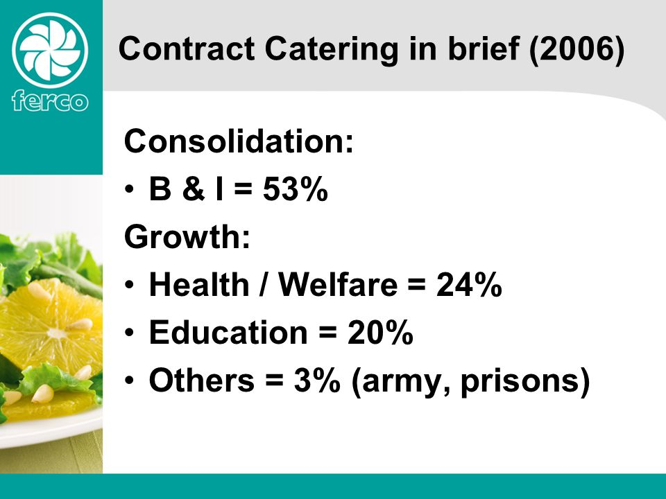 Contract Catering in brief (2006) High level of concentration: The 2 leaders = 48% of the market The 3 leading companies = 57% The 10 leading companies = 72% France + UK = 44,6 %