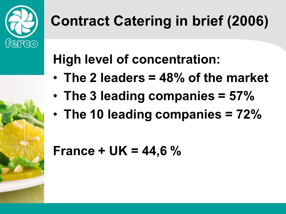 Contract Catering in brief (2006) Penetration rate : 30% (EUR 15) Italy = 54% UK = 42% France = 34% The Netherlands = 33% Germany = 17%