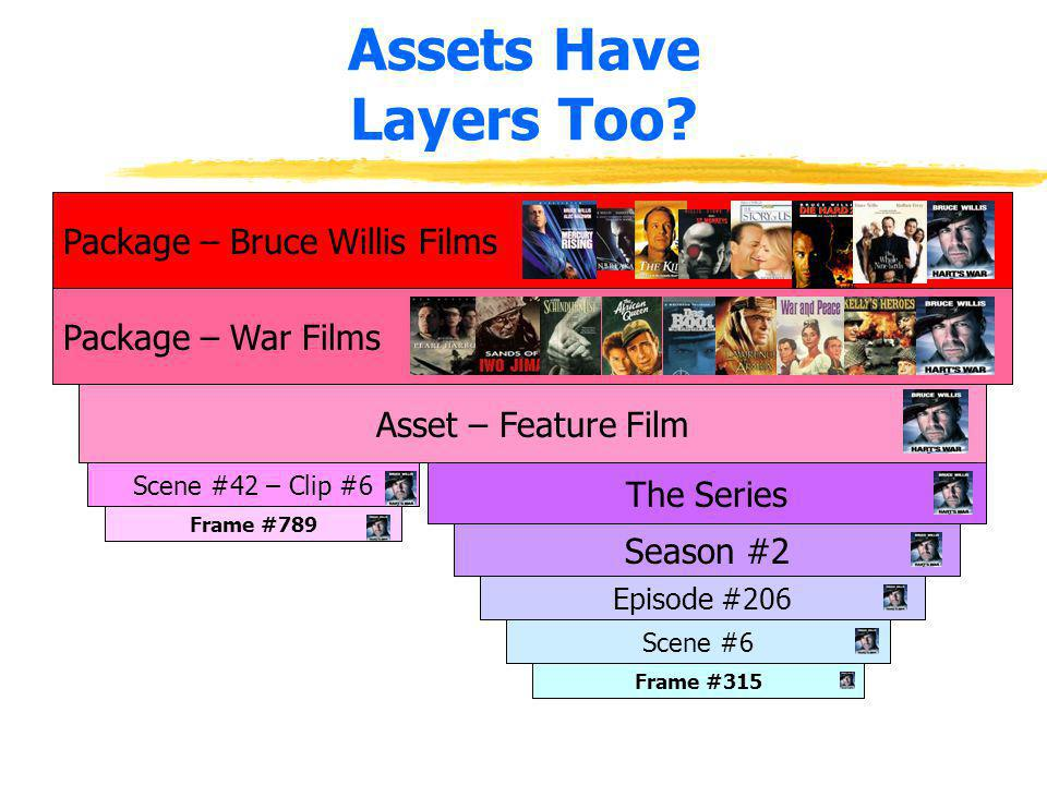 Assets Have Layers Too? Asset – Feature Film Scene #42 – Clip #6 Frame #789 The Series Season #2 Episode #206 Scene #6 Frame #315 Package – Bruce Will