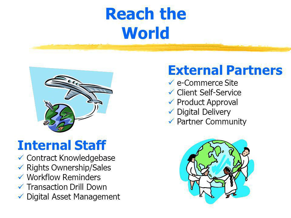 Reach the World External Partners e-Commerce Site Client Self-Service Product Approval Digital Delivery Partner Community Internal Staff Contract Know
