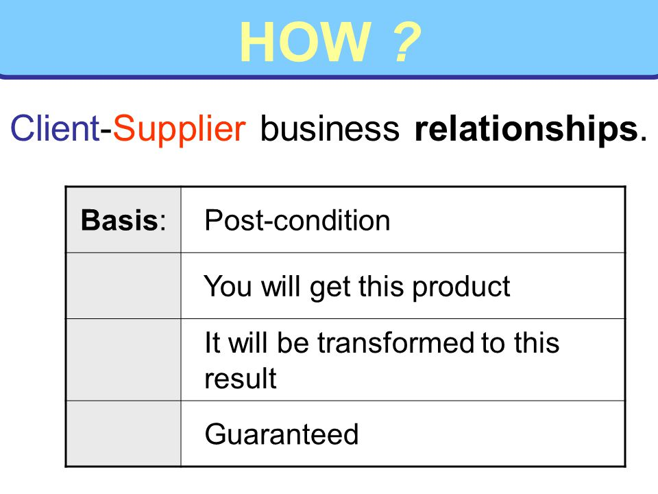 HOW ? Basis: Post-condition You will get this product It will be transformed to this result Guaranteed Client-Supplier business relationships.