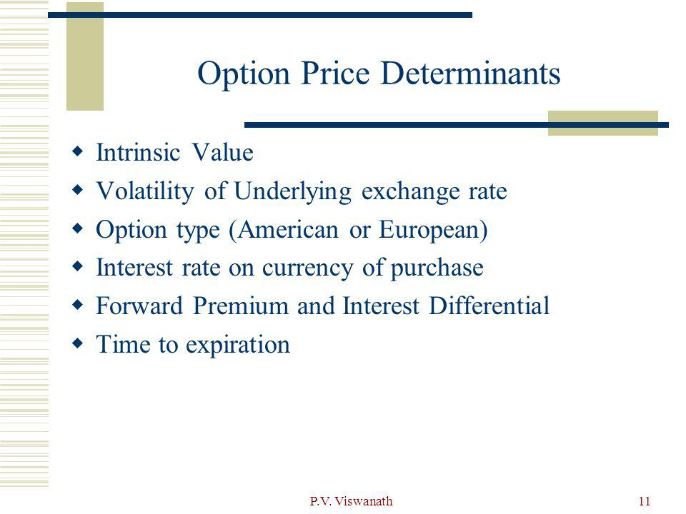 P.V. Viswanath11 Option Price Determinants Intrinsic Value Volatility of Underlying exchange rate Option type (American or European) Interest rate on