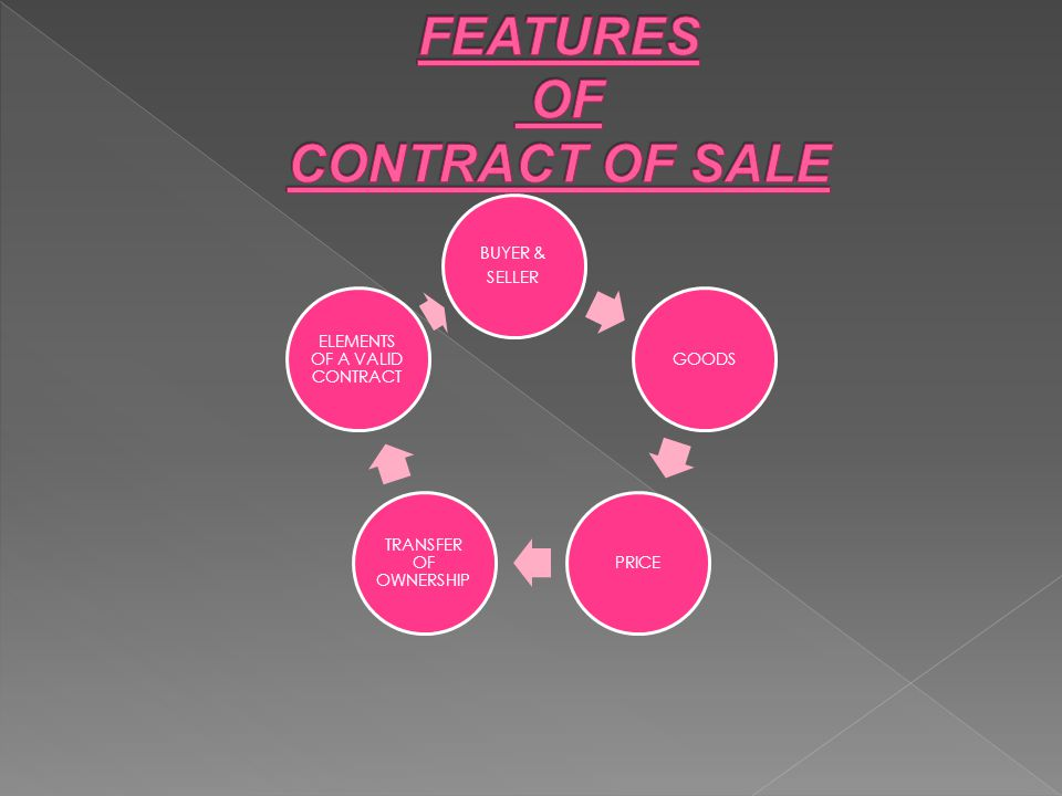 BUYER & SELLER GOODSPRICE TRANSFER OF OWNERSHIP ELEMENTS OF A VALID CONTRACT