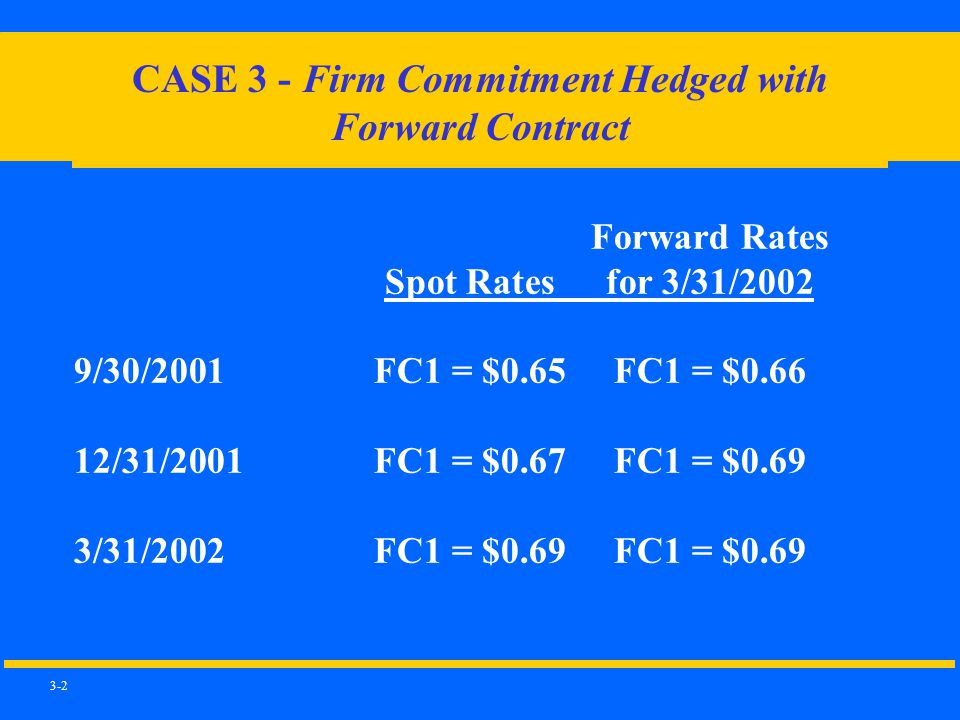 3-3 CASE 3 - Firm Commitment Hedged with Forward Contract The entity documents the following: – Effectiveness will be measured by (a) comparing the change in the fair value of the forward contract attributable to changes in spot rates with (b) the changes in the fair value of the firm commitment attributable to changes in the spot rates – The spot-forward difference will be excluded from the assessment of effectiveness and recorded through earnings