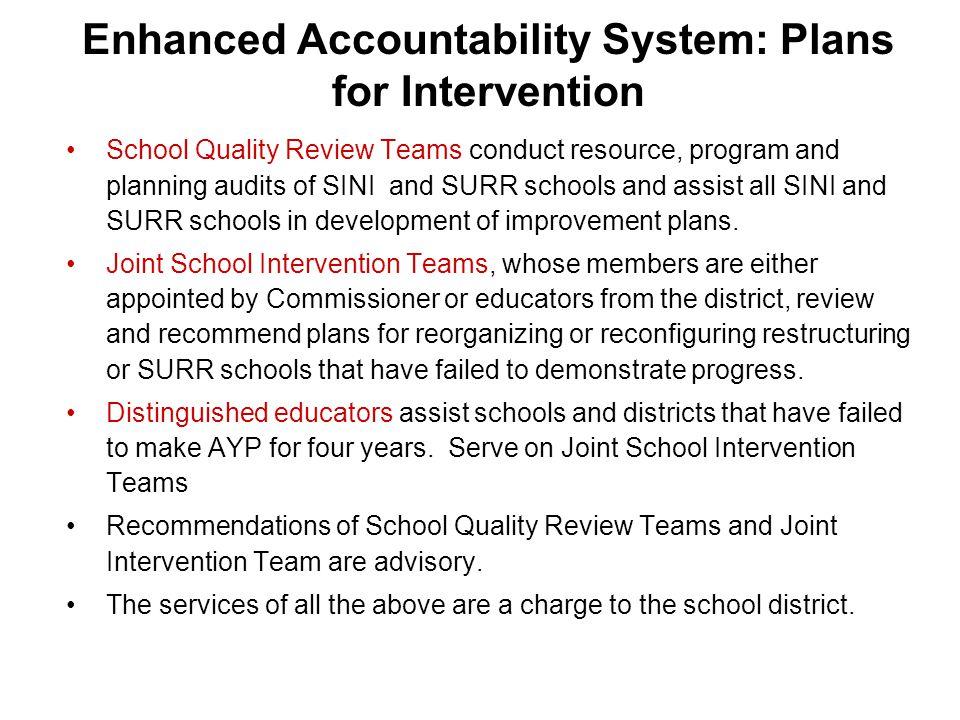 Distinguished Educators and Deficient Performance Regents to establish distinguished educator program.