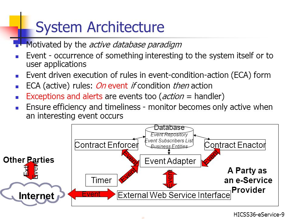 HICSS36-eService-10 From Contract Clause to ECA rules Improvement from deontic logic – well-defined execution semantics and when to execute BAO stands for an object that encapsulates a business action whose execution triggers the object creation Case study – Terms and Conditions of Sale, Service and Technical Support, Dell, Hong Kong http://www.ap.dell.com/ap/hk/en/gen/local/legal_terms.htm http://www.ap.dell.com/ap/hk/en/gen/local/legal_terms.htm Clause type EventConditionAction Obligation (Shall …) onDay(deadline (BAO ) ) NOT occurred( BAO ) raise( exception( BAO ) ) Prohibition (Shall not …) onOccurred( BAO) prohibitionCondition( BAO ) Permission (may …) NOT permitted( BAO )