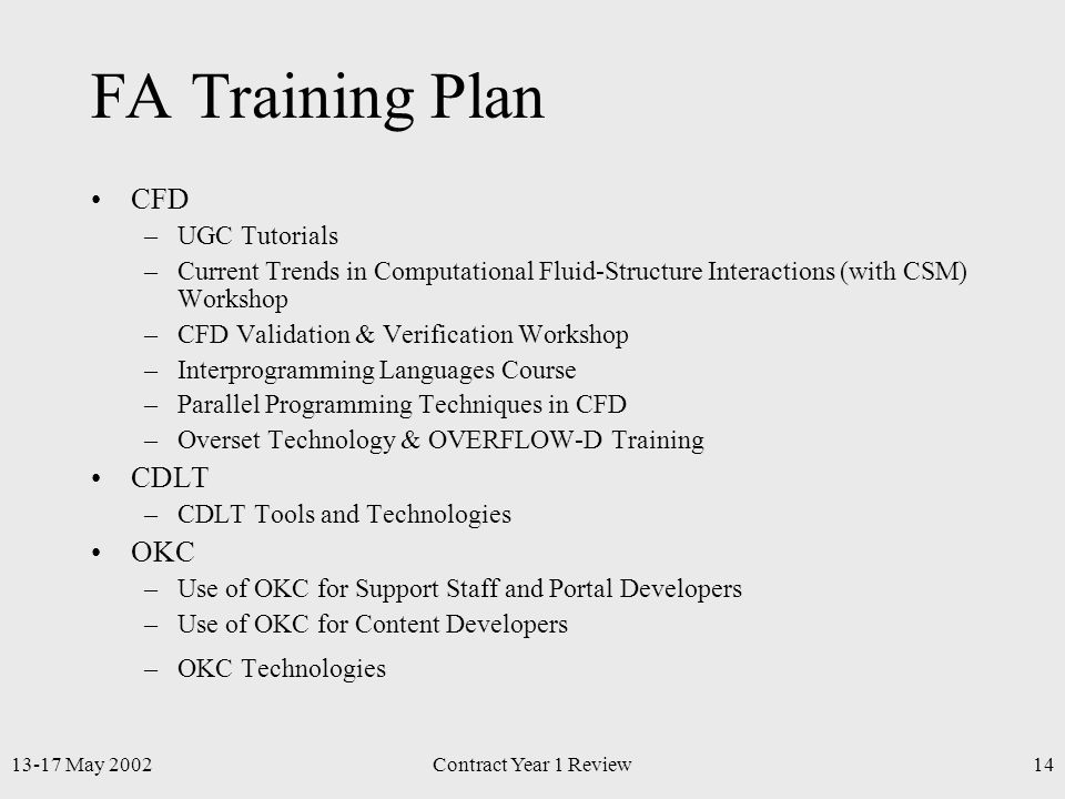 13-17 May 2002Contract Year 1 Review14 FA Training Plan CFD –UGC Tutorials –Current Trends in Computational Fluid-Structure Interactions (with CSM) Workshop –CFD Validation & Verification Workshop –Interprogramming Languages Course –Parallel Programming Techniques in CFD –Overset Technology & OVERFLOW-D Training CDLT –CDLT Tools and Technologies OKC –Use of OKC for Support Staff and Portal Developers –Use of OKC for Content Developers –OKC Technologies