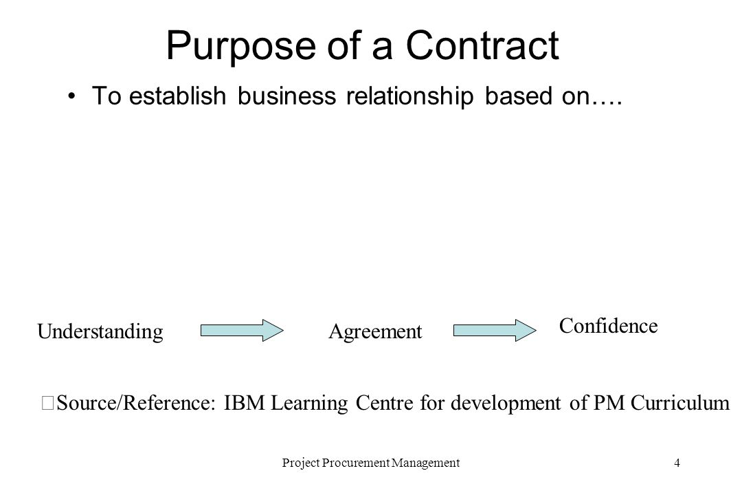 4Project Procurement Management Purpose of a Contract To establish business relationship based on….