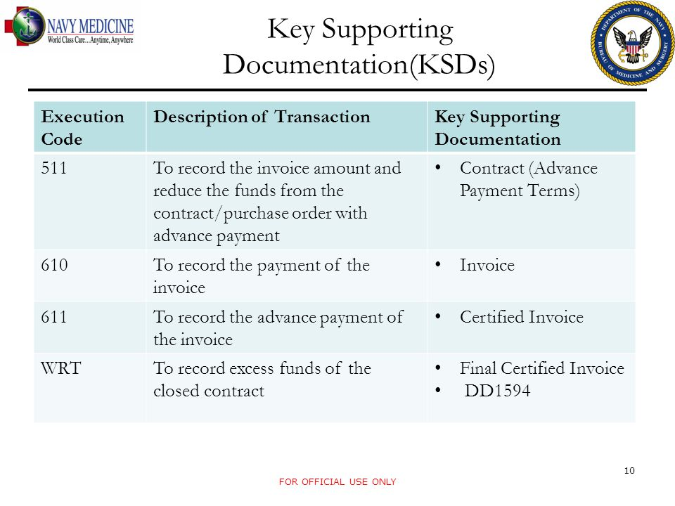 Key Supporting Documentation(KSDs) Execution Code Description of TransactionKey Supporting Documentation 511To record the invoice amount and reduce the funds from the contract/purchase order with advance payment Contract (Advance Payment Terms) 610To record the payment of the invoice Invoice 611To record the advance payment of the invoice Certified Invoice WRTTo record excess funds of the closed contract Final Certified Invoice DD1594 FOR OFFICIAL USE ONLY 10
