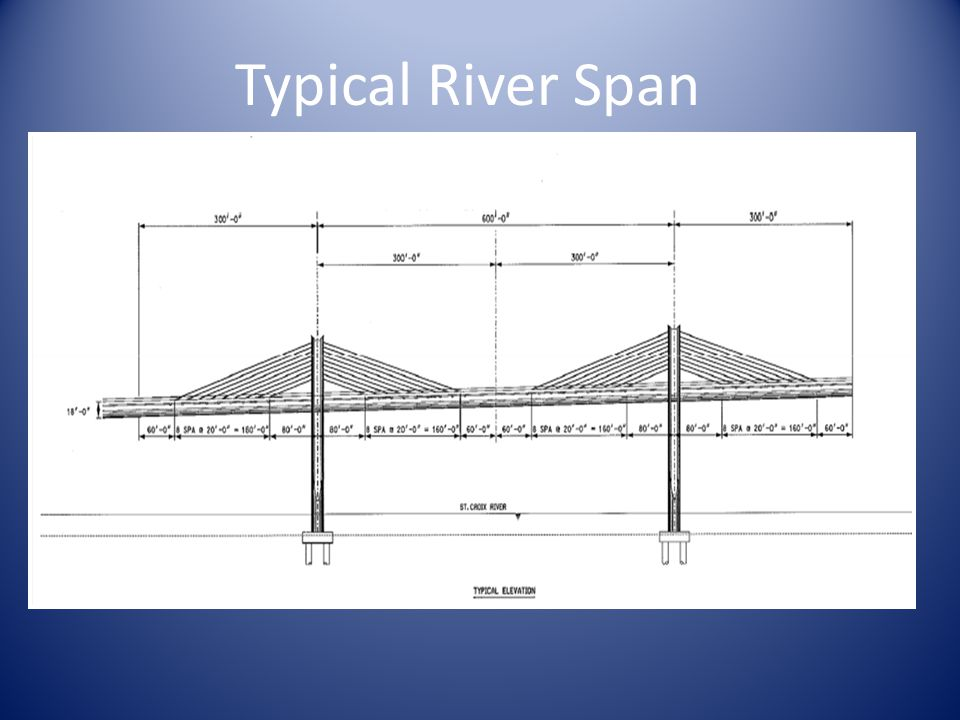 Typical River Span 600