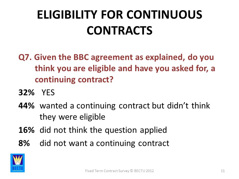 ELIGIBILITY FOR CONTINUOUS CONTRACTS Fixed Term Contract Survey © BECTU Q7.