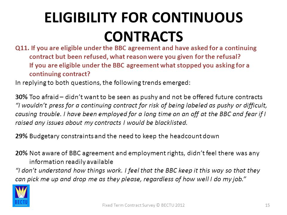 ELIGIBILITY FOR CONTINUOUS CONTRACTS Fixed Term Contract Survey © BECTU Q11.