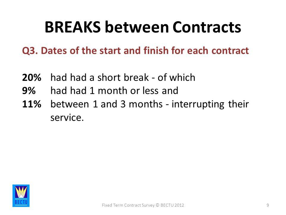 BREAKS between Contracts Fixed Term Contract Survey © BECTU 20129 Q3.