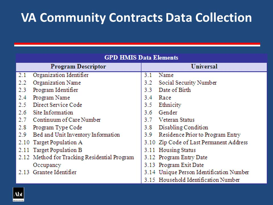 VA Community Contracts Data Collection