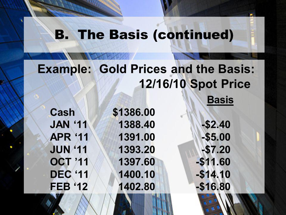 15 B. The Basis (continued) Example: Gold Prices and the Basis: 12/16/10 Spot Price Basis Cash$1386.00 JAN 11 1388.40 -$2.40 APR 11 1391.00 -$5.00 JUN