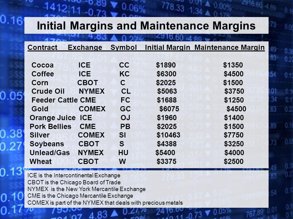 20 Contract Exchange Symbol Initial Margin Maintenance Margin Cocoa ICE CC $1890 $1350 Coffee ICE KC $6300 $4500 Corn CBOT C $2025 $1500 Crude Oil NYMEX CL $5063 $3750 Feeder Cattle CME FC $1688 $1250 Gold COMEX GC $6075 $4500 Orange Juice ICE OJ $1960 $1400 Pork Bellies CME PB $2025 $1500 Silver COMEX SI $10463 $7750 Soybeans CBOT S $4388 $3250 Unlead/Gas NYMEX HU $5400 $4000 Wheat CBOT W $3375 $2500 Initial Margins and Maintenance Margins ICE is the Intercontinental Exchange CBOT is the Chicago Board of Trade NYMEX is the New York Mercantile Exchange CME is the Chicago Mercantile Exchange COMEX is part of the NYMEX that deals with precious metals