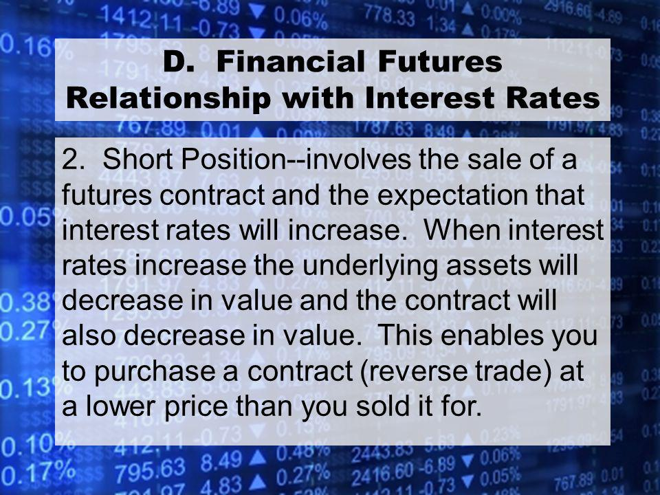 40 D. Financial Futures Relationship with Interest Rates 2.