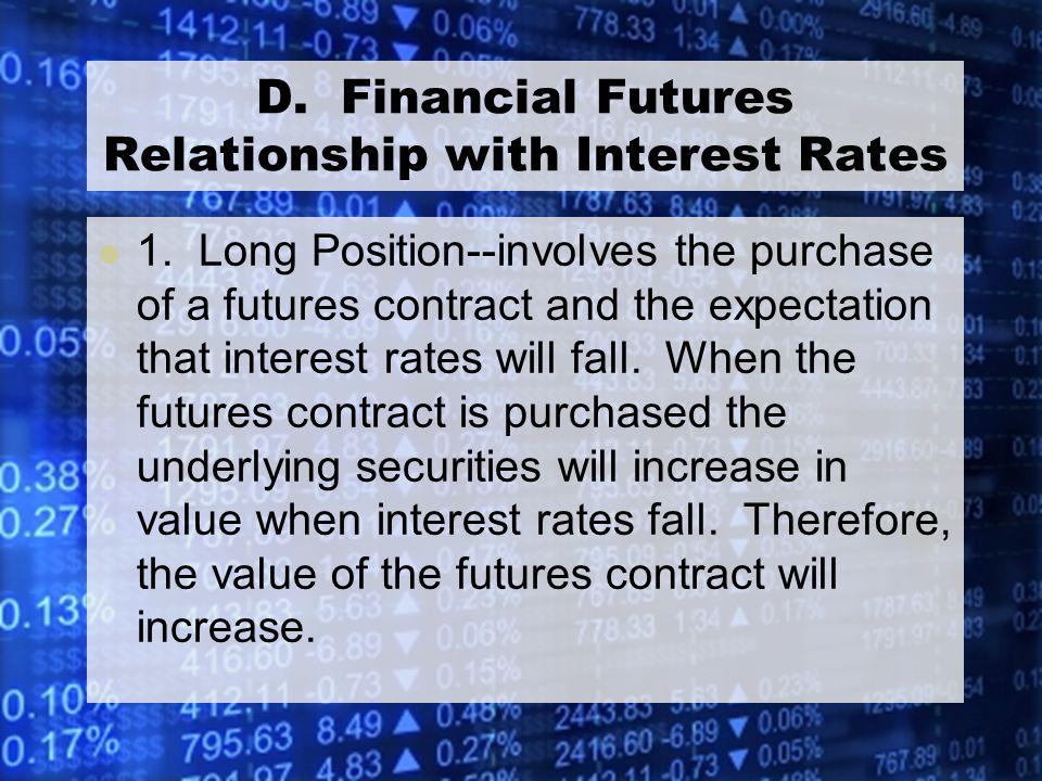 43 D. Financial Futures Relationship with Interest Rates 1.