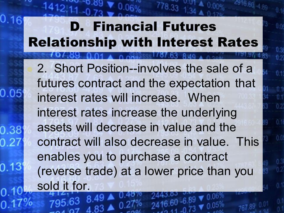 45 D. Financial Futures Relationship with Interest Rates 2.