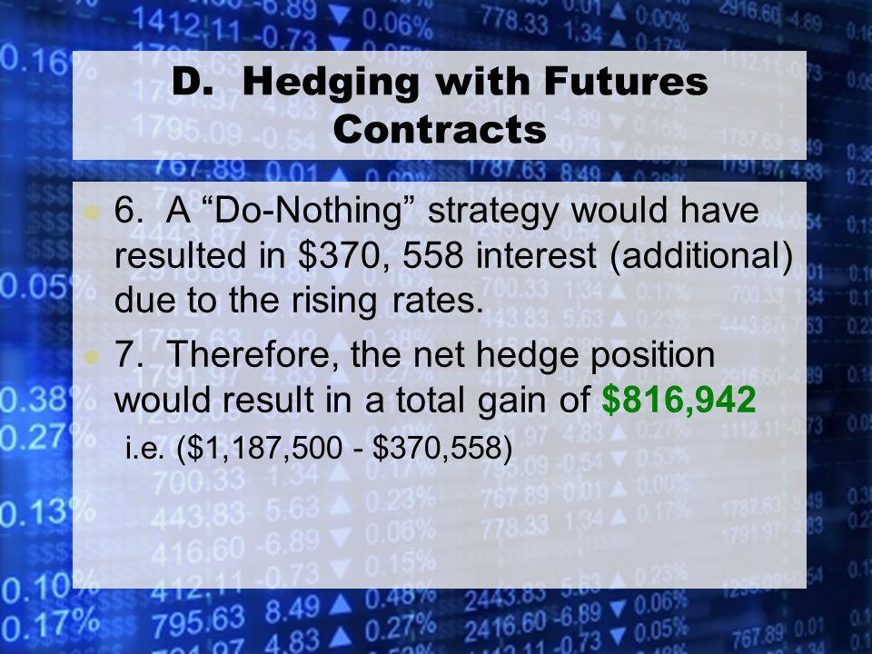 50 D. Hedging with Futures Contracts 6.