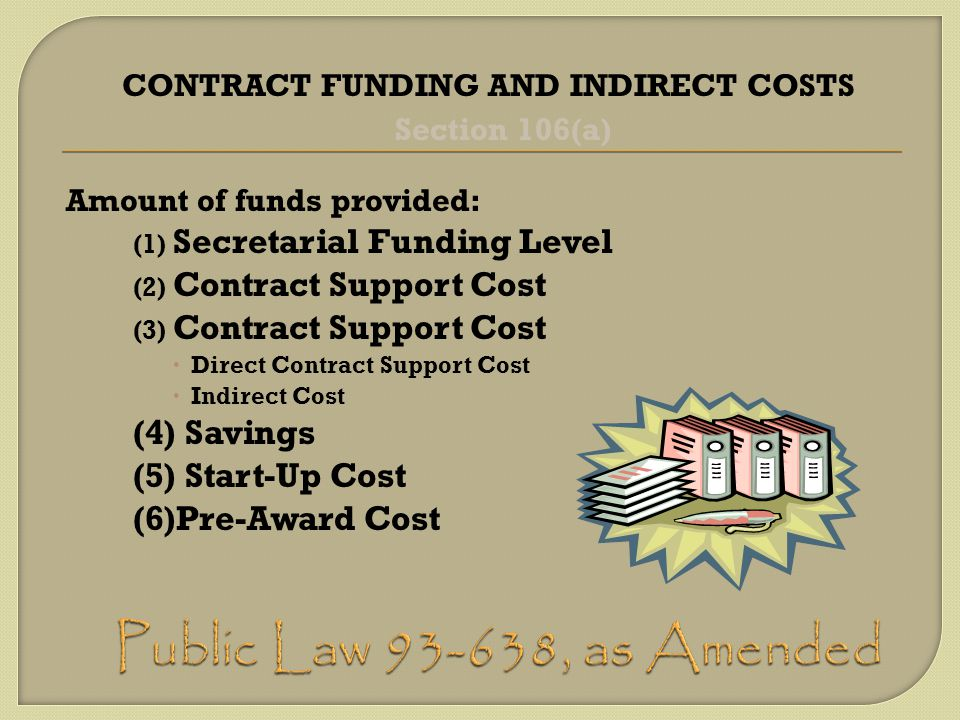 CONTRACT FUNDING AND INDIRECT COSTS Section 106(a) Amount of funds provided: (1) Secretarial Funding Level (2) Contract Support Cost (3) Contract Support Cost Direct Contract Support Cost Indirect Cost (4) Savings (5) Start-Up Cost (6)Pre-Award Cost
