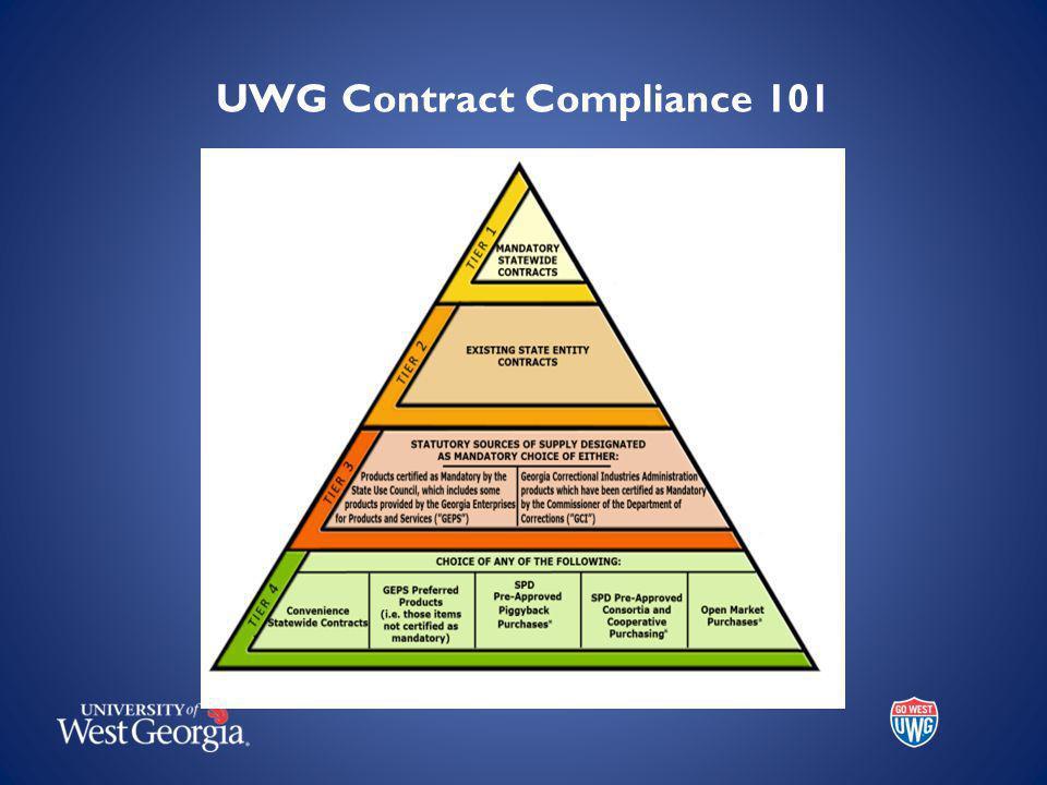 UWG Contract Compliance 101
