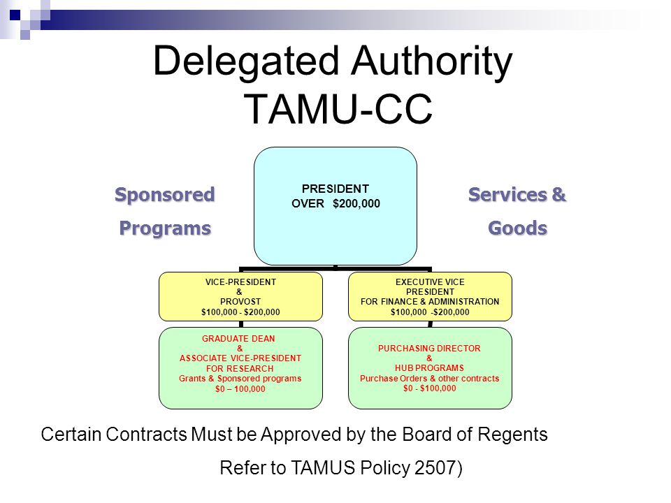 Delegated Authority TAMU-CC PRESIDENT OVER $200,000 VICE-PRESIDENT & PROVOST $100,000 - $200,000 GRADUATE DEAN & ASSOCIATE VICE-PRESIDENT FOR RESEARCH