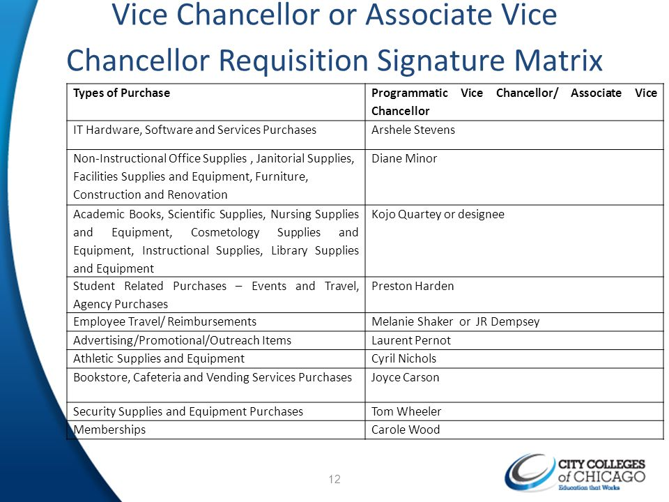 Vice Chancellor or Associate Vice Chancellor Requisition Signature Matrix Types of Purchase Programmatic Vice Chancellor/ Associate Vice Chancellor IT
