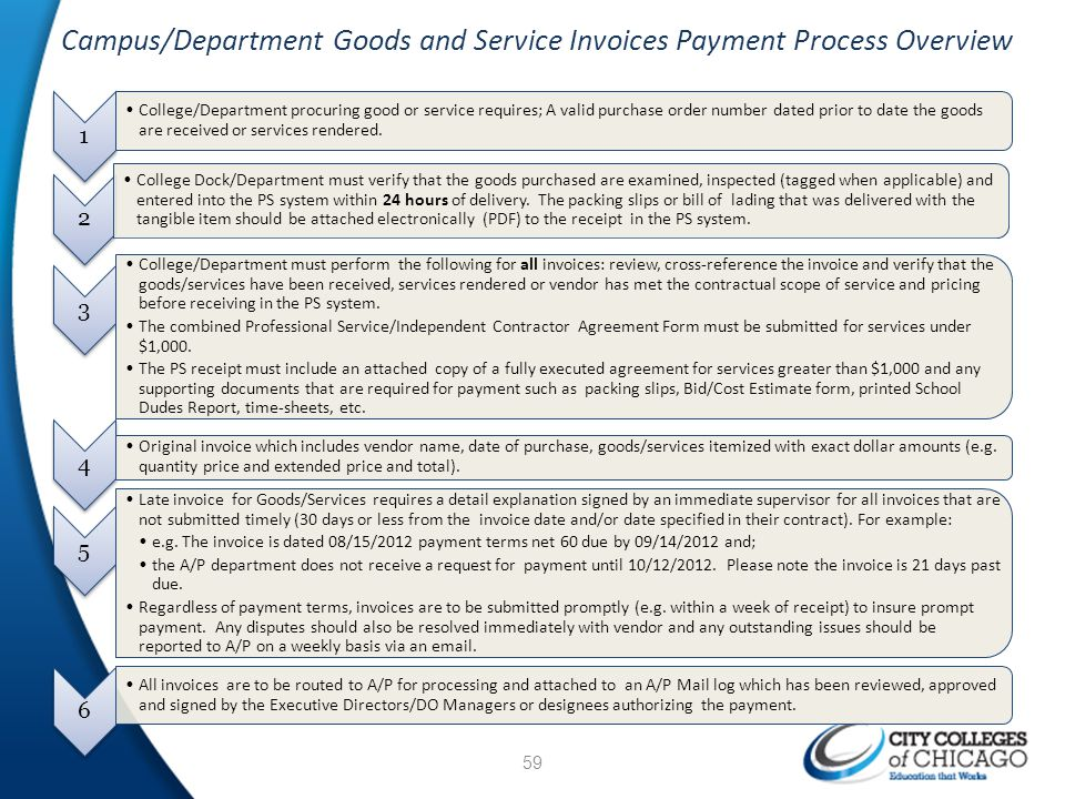 Campus/Department Goods and Service Invoices Payment Process Overview 1 College/Department procuring good or service requires; A valid purchase order