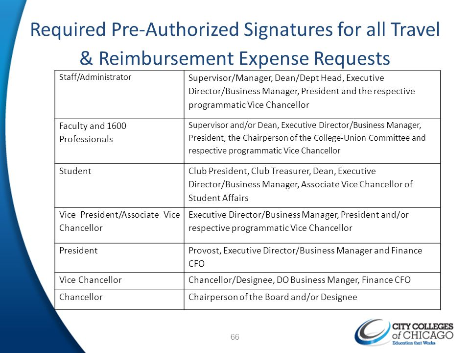 Required Pre-Authorized Signatures for all Travel & Reimbursement Expense Requests Staff/Administrator Supervisor/Manager, Dean/Dept Head, Executive D