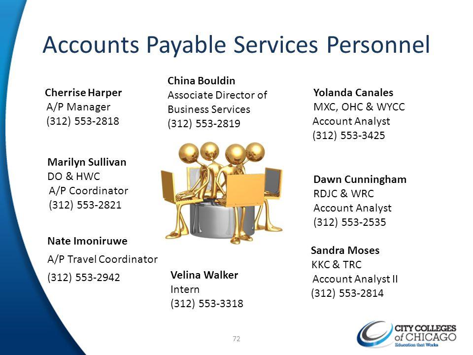 Accounts Payable Services Personnel Cherrise Harper A/P Manager (312) 553-2818 Marilyn Sullivan DO & HWC A/P Coordinator (312) 553-2821 Nate Imoniruwe